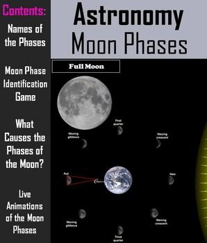 Phases of the Moon PowerPoint (Space Science/ Astronomy Unit