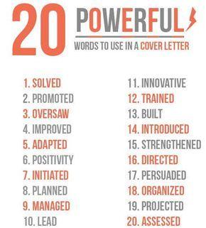 cover letter buzzwords list