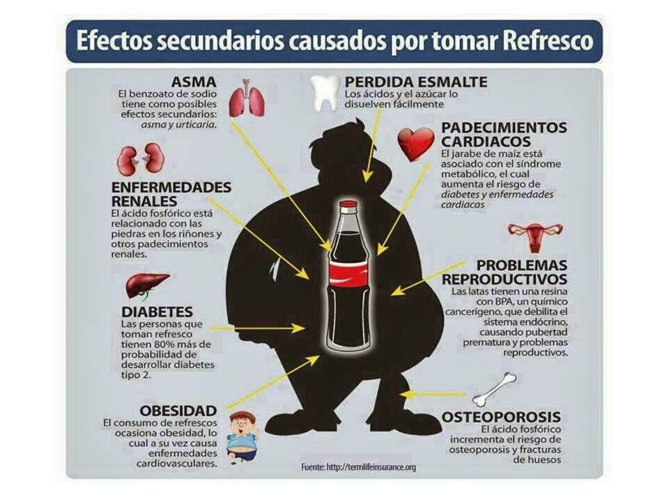 Diabetes causas y efectos secundarios