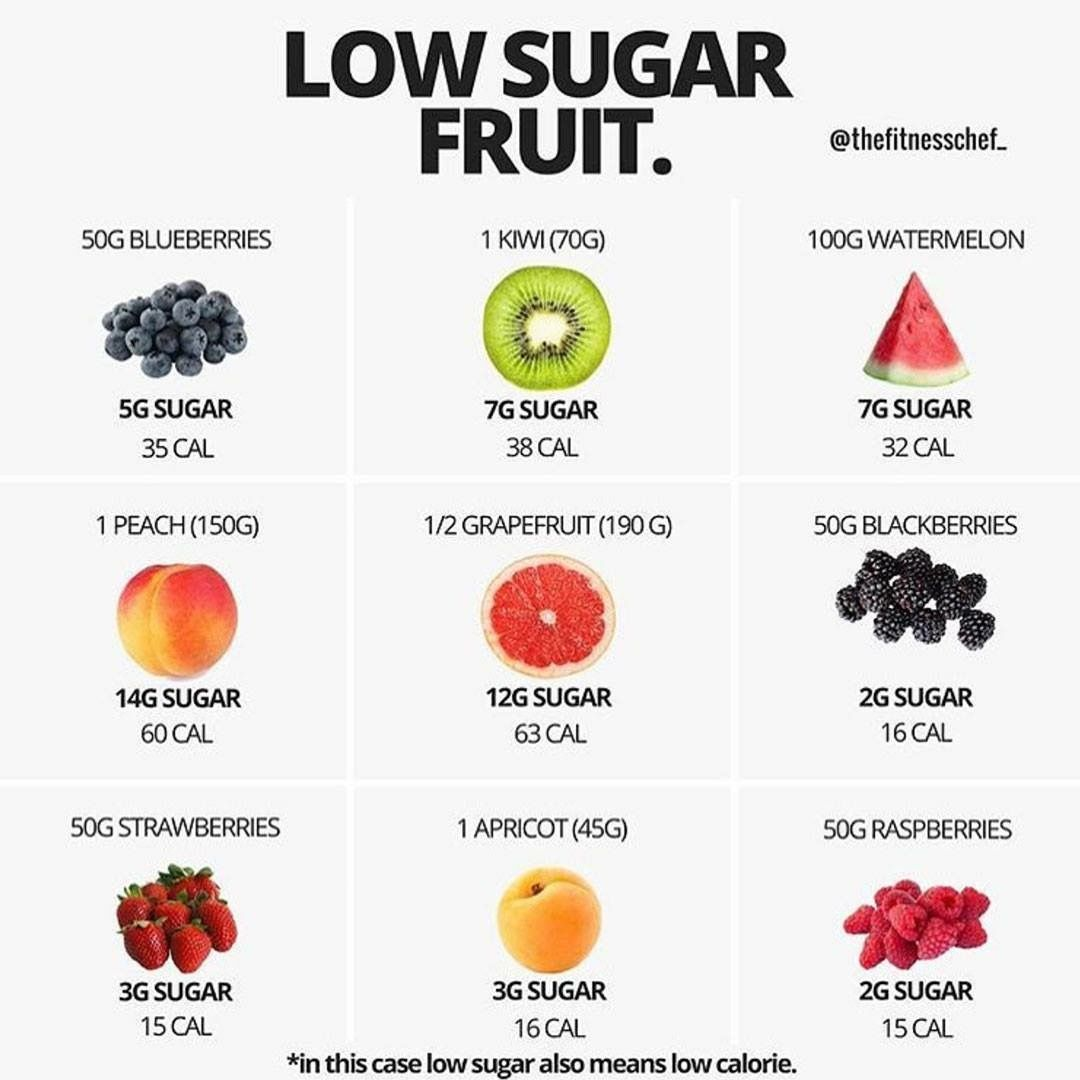 Pin By Amanda Lembeck On Health Fitness In