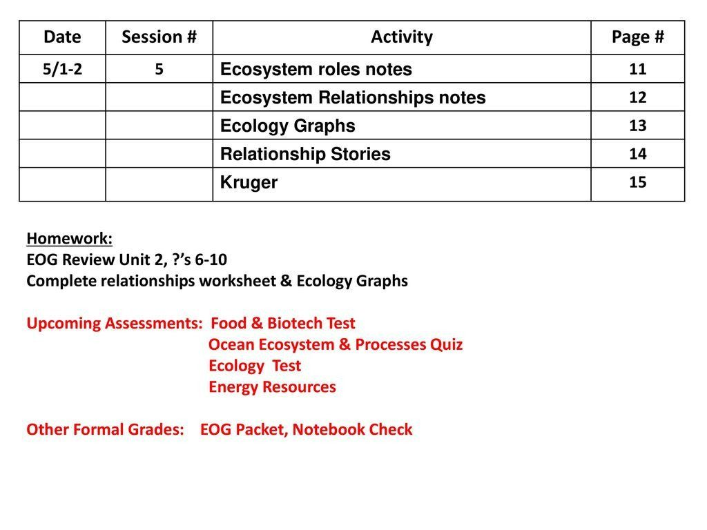 Ecological Relationships Worksheet Answers Date Session