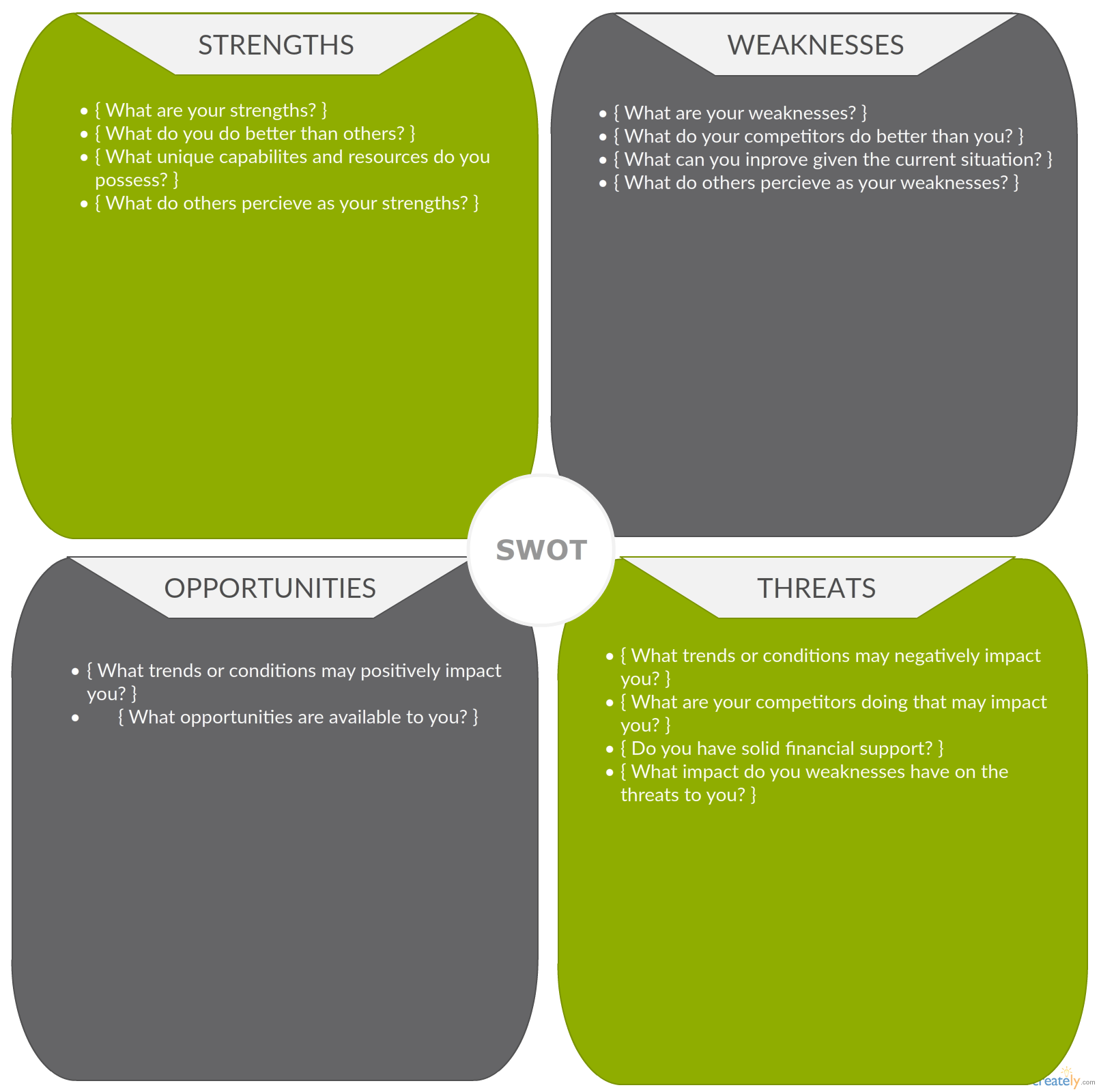 Swot Analysis Template In Creately Swot Swotanalysis Swottemplate