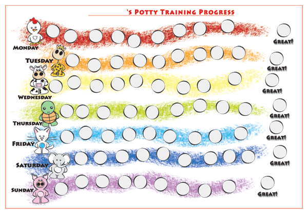 Potty training chart train potty training toddlers kids