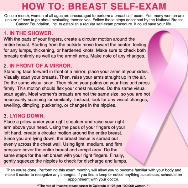 Breast cancer self examination instructional video 1