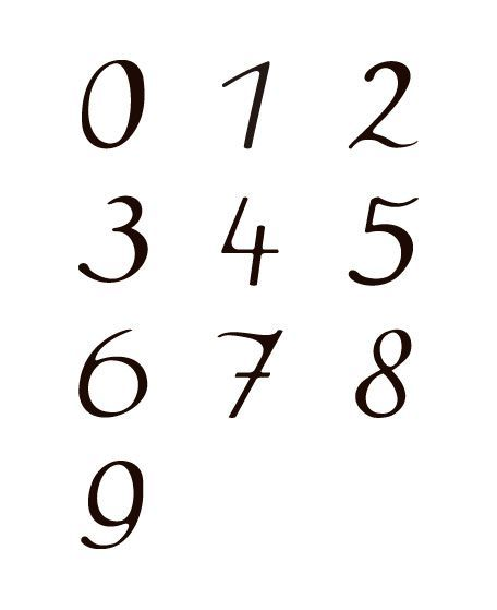 fonts for numbers