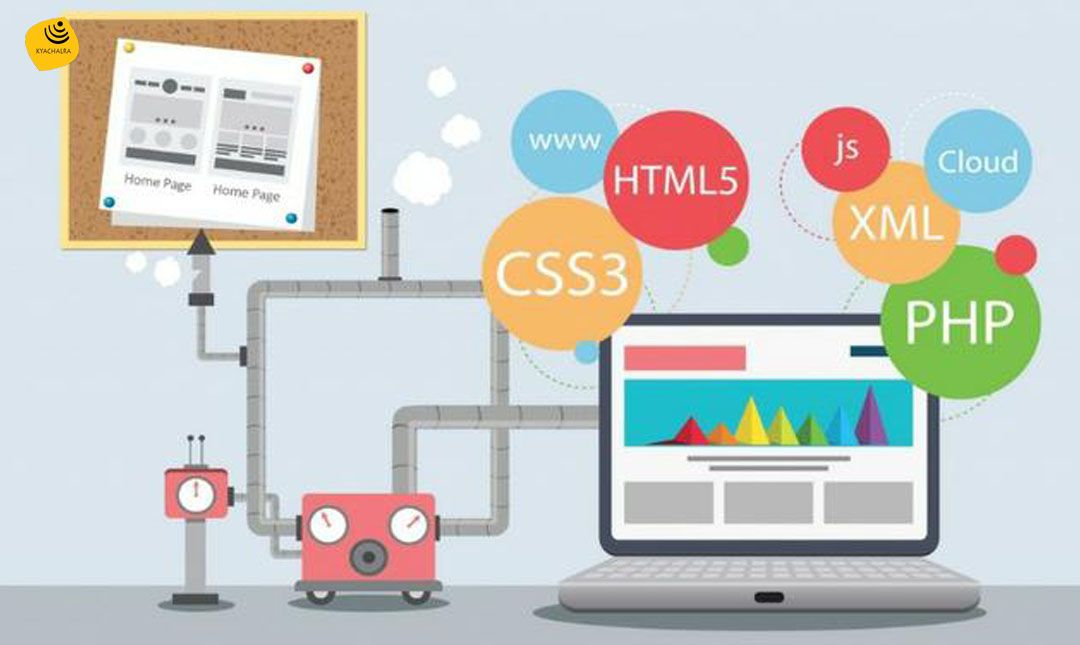 We Specialized Seo Sem Smo Content Marketing Search Engine Optimization Social Media Marketing E Web Design Company Web Development Company Web Design Services