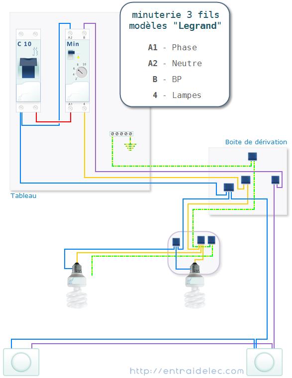 Branchement minuterie 3 fils legrand elec 1 pinterest lectricit electrique et - Installer plafonnier branchement des fils ...