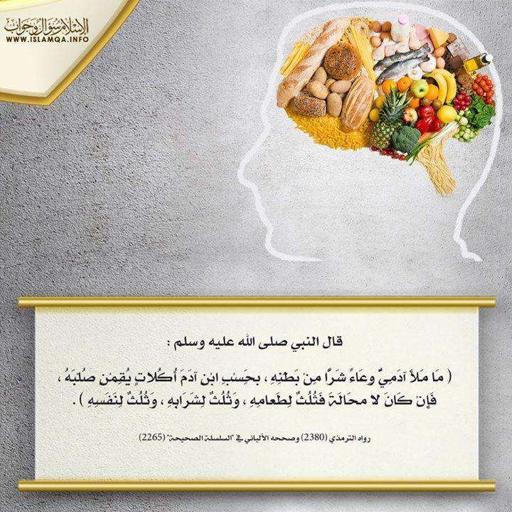 حكم الأكل إلى الشبع وهل يعد إسرافا الجواب Http Ift Tt 2nh5ec6 This Or That Questions Islam Question And Answer