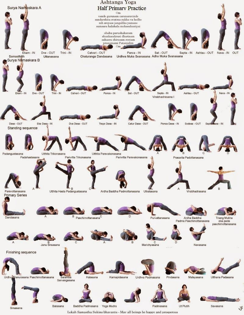 Ashtanga Yoga Is Not Fun Exploring Dreamstate