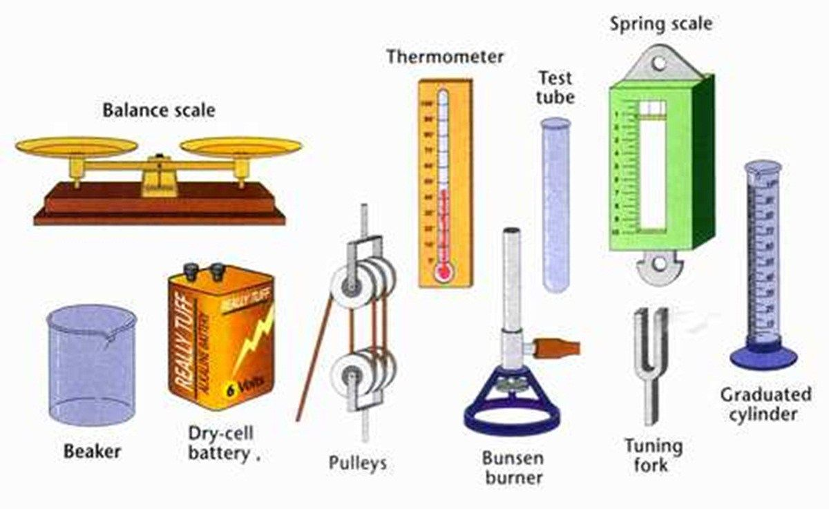 Tools Equipment Devices And Home Appliances Vocabulary 300 Items Illustrated Eslbuzz Learning English Vocabulary Science Equipment Scientific Method Posters