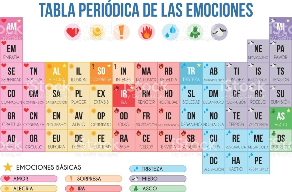 Tabla periodica hd dinamica tabla periodica completa tabla tabla periodica hd dinamica tabla periodica completa tabla periodica para imprimir tabla periodica con urtaz Image collections