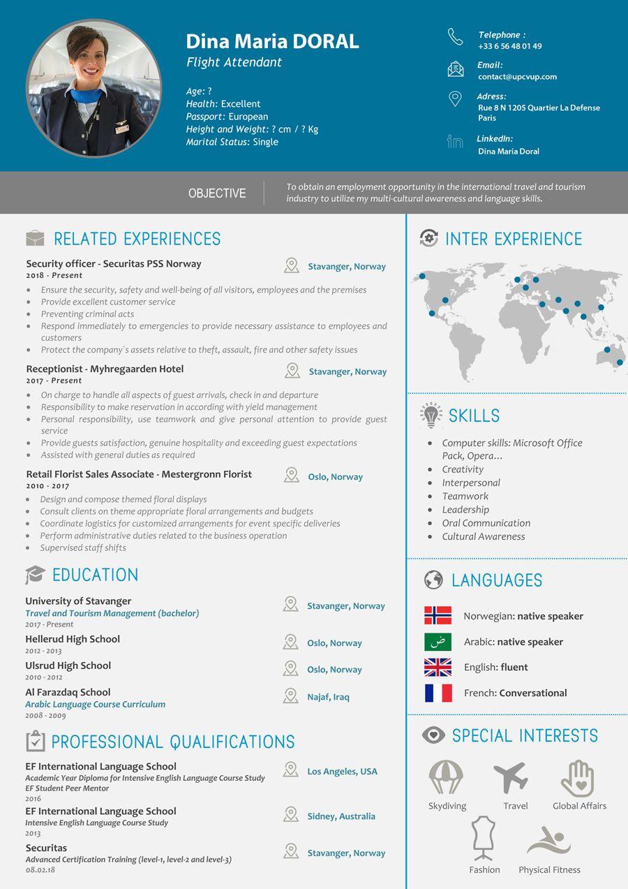 Cv En Ligne Cv Designer Curriculum Vitae Security Resume Curriculum Vitae Cover Letter Example