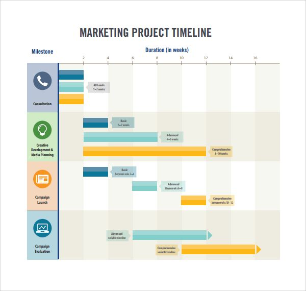 Marketing Timeline Template Free Digital Analytics Internet