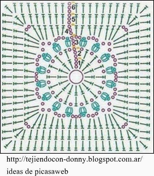 CROCHET - GANCHILLO - PATRONES - GRAFICOS: GRANNY - MANTA PARA BEBE ...