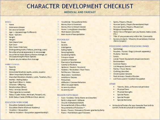 Character Development Worksheet Medieval and Fantasy – Character Development Worksheet