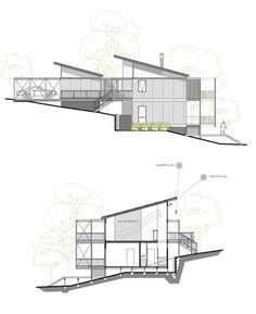 Merveilleux Sloping Site This Design Suits A Steep Site And Offers Views To The Rear.  This