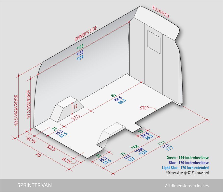 Mercedes Sprinter Interior Fit Guide With Images Sprinter Van