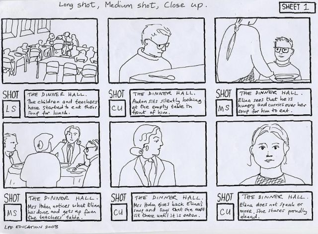 Personal Change Create Storyboards Using Post-it sticky notes - movie storyboard