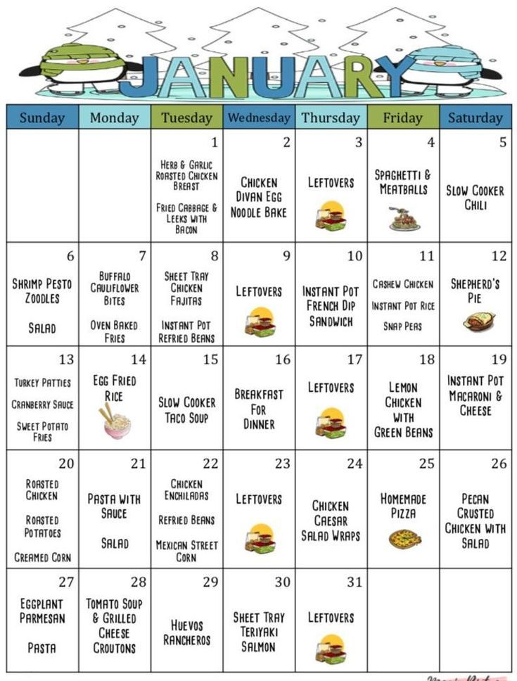 January 2019 Meal Planner - Monthly Meal Planner -