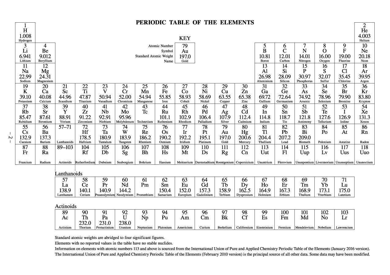 Worksheet Periodic Table Puzzles Periodic Table Printout
