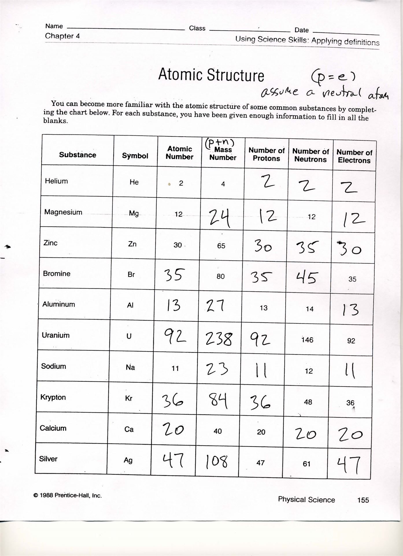 Free chemistry worksheets on atomic structure yahoo search results free chemistry worksheets on atomic structure yahoo search results yahoo image search results urtaz Images