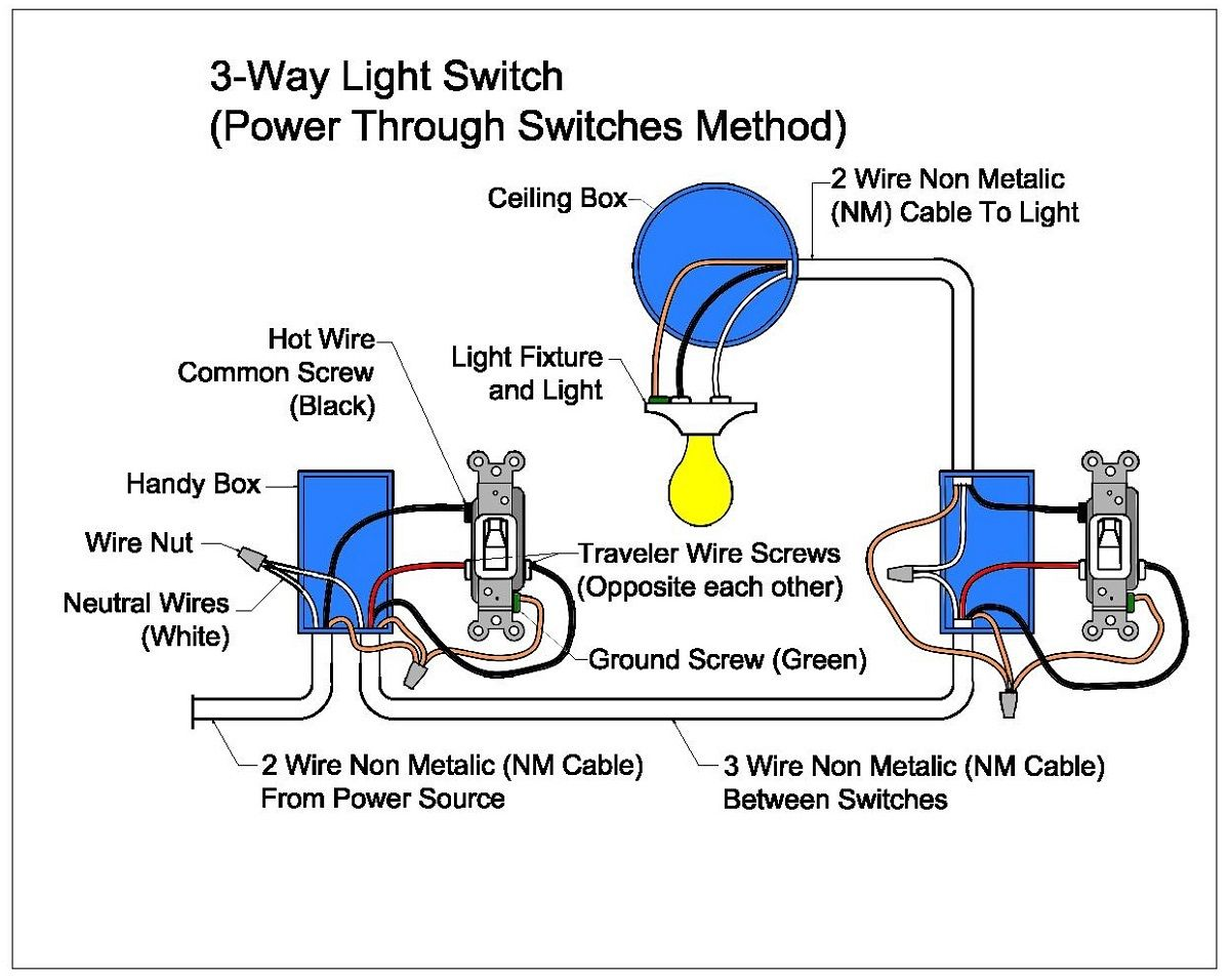 Three Way Switch Diagram For Dummies Printable Diagram Three Way Switch Light Switch Wiring Basic Electrical Wiring