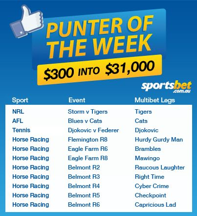 Punter of the Week 300 into 31,000