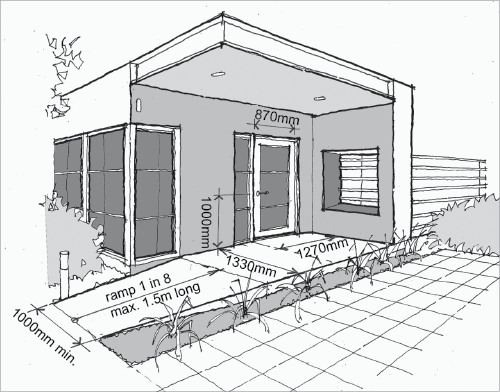 Front Door Drawing a line drawing of the front door of a home. there is a ramp that