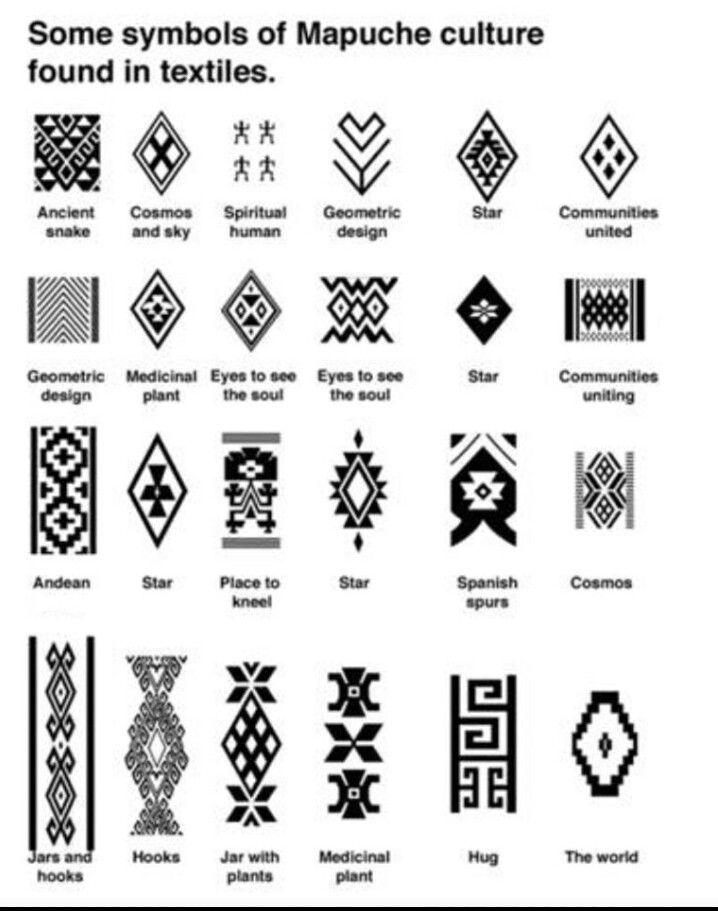 Mapuche Textil Lugares Para Visitar Pinterest Symbols Tattoo