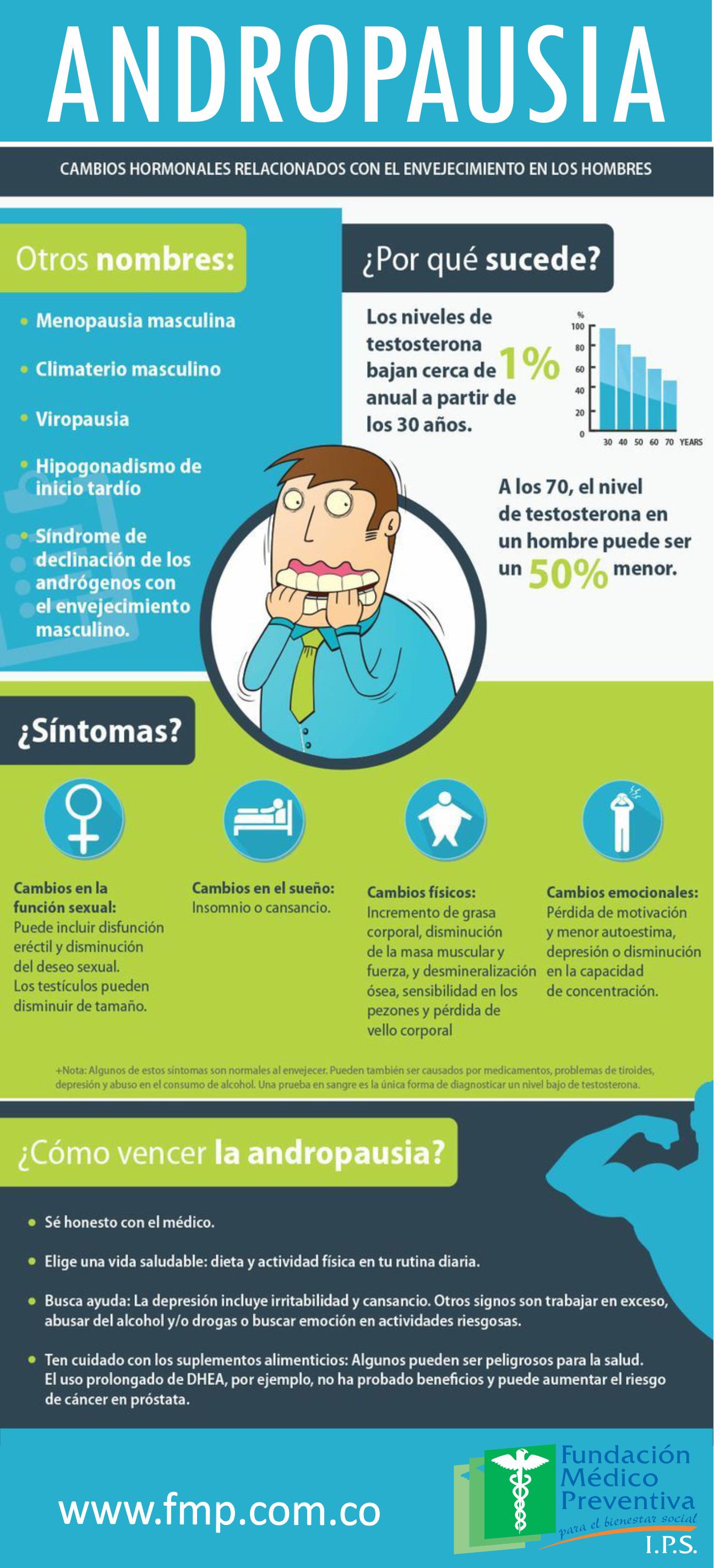 Sintomas de menopausia para hombres