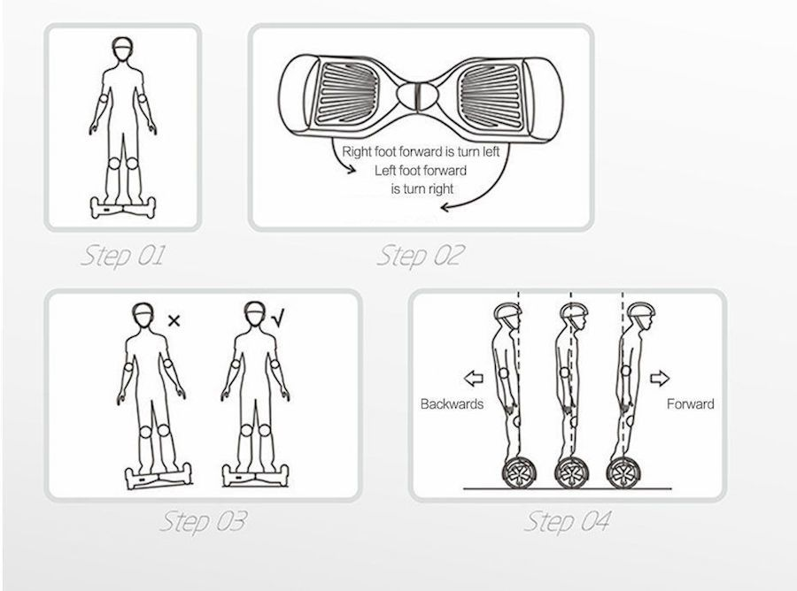 How To Ride A Hoverboard Step By Step Guide To Expert Riding Hoverboard Smart Balance Wheel Scooters Scooter