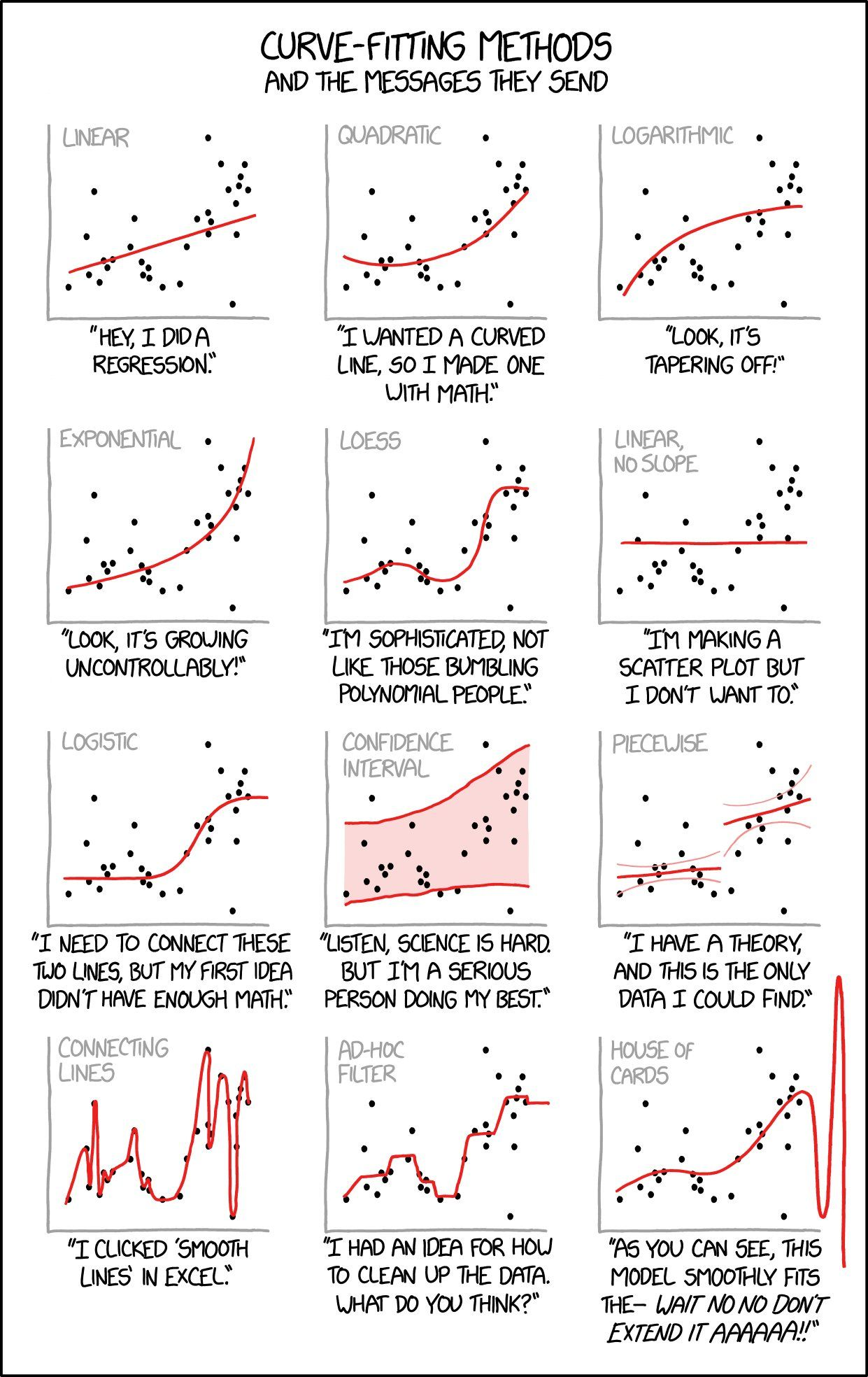 Pin By Pawel Cislo On Data Science