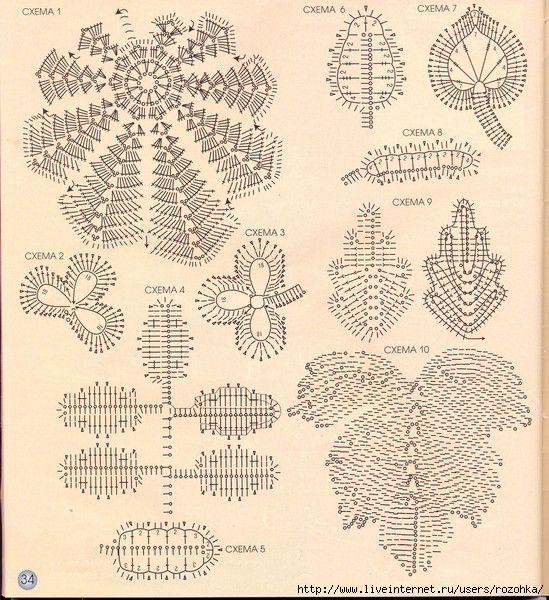 расположение листья крючком схемы и картинки современной бане отделку