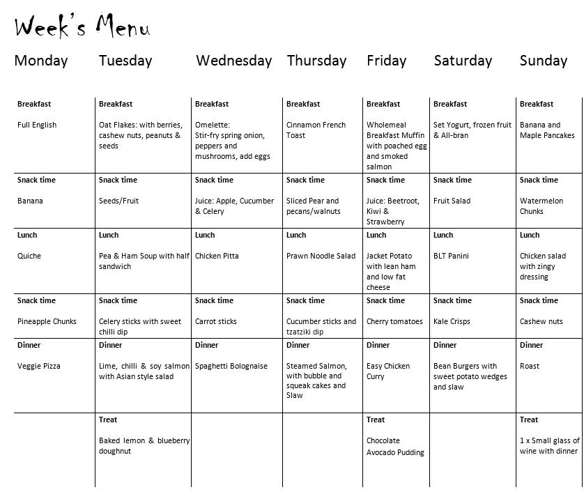 My Food Planner for the week<3 | StumpyGumbo
