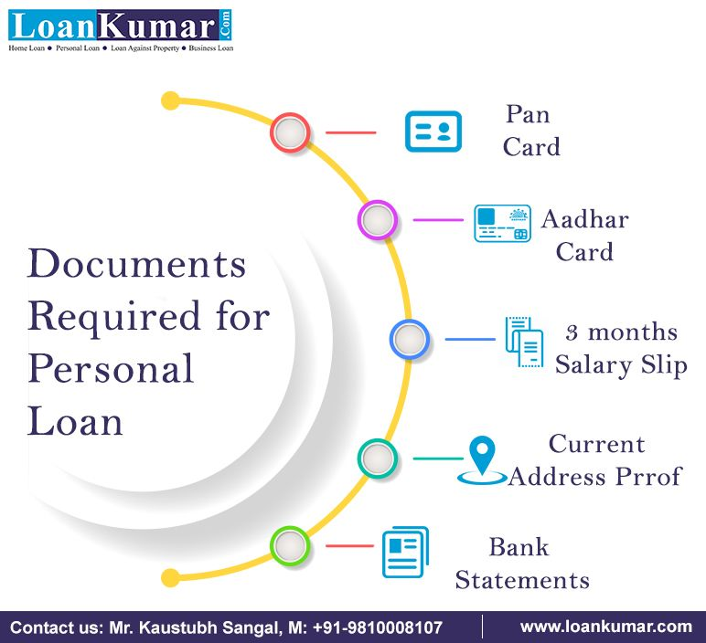 Documents required for personal loan loan application