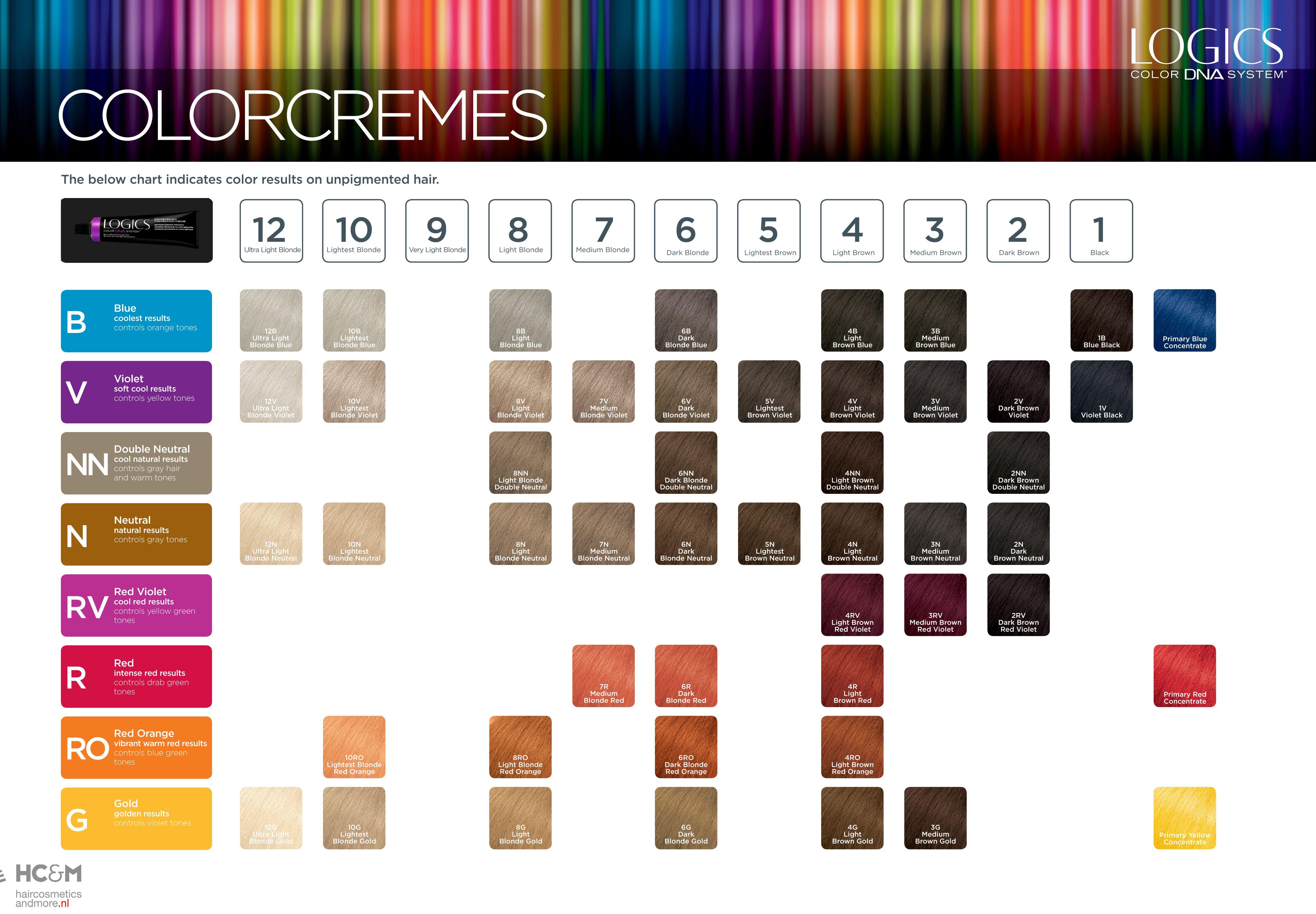 Logics Color Dna System Colorcremes Shades Palette 2 Hair