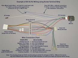 Magnificent Pioneer Fh Wiring Diagram Wiring Diagram Third Level Wiring Database Ilarigelartorg