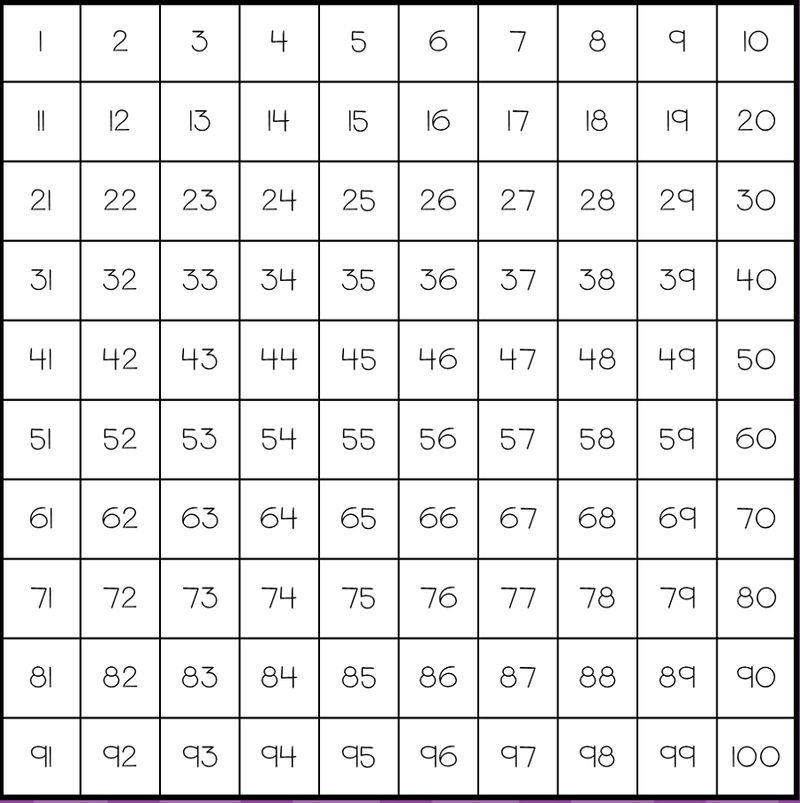 1 100 Number Chart Fun 100 Number Chart Number Chart Printable Chart