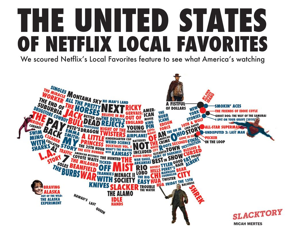 Americas Netflix Queue Presented In Handy Chart Form Netflix - Weird maps of the us