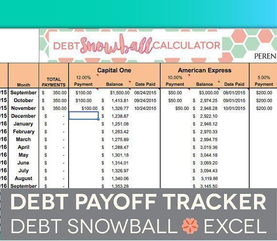 Debt Payoff Spreadsheet - Debt Snowball, Excel, Credit Card Payment
