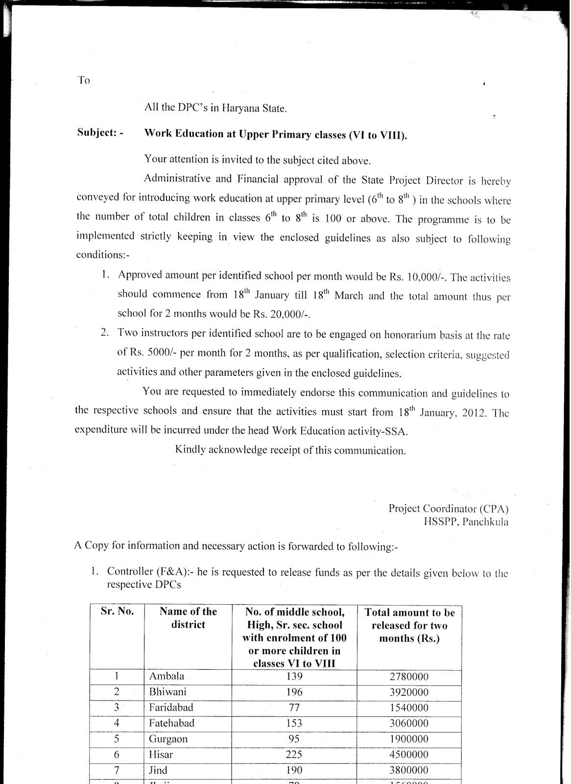 Letter Regarding Appointment Instructors Upper Primary Schools For