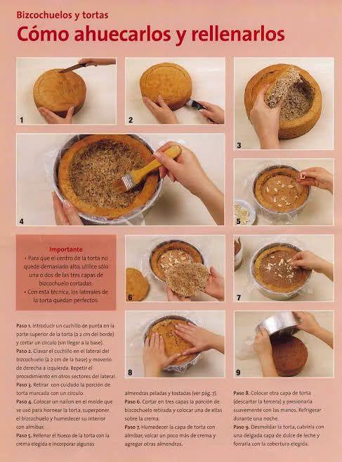 Patycooking Como Rellenar Y Ahuecar Bizcochuelos Bizcocho Tortas Pastel De Tortilla