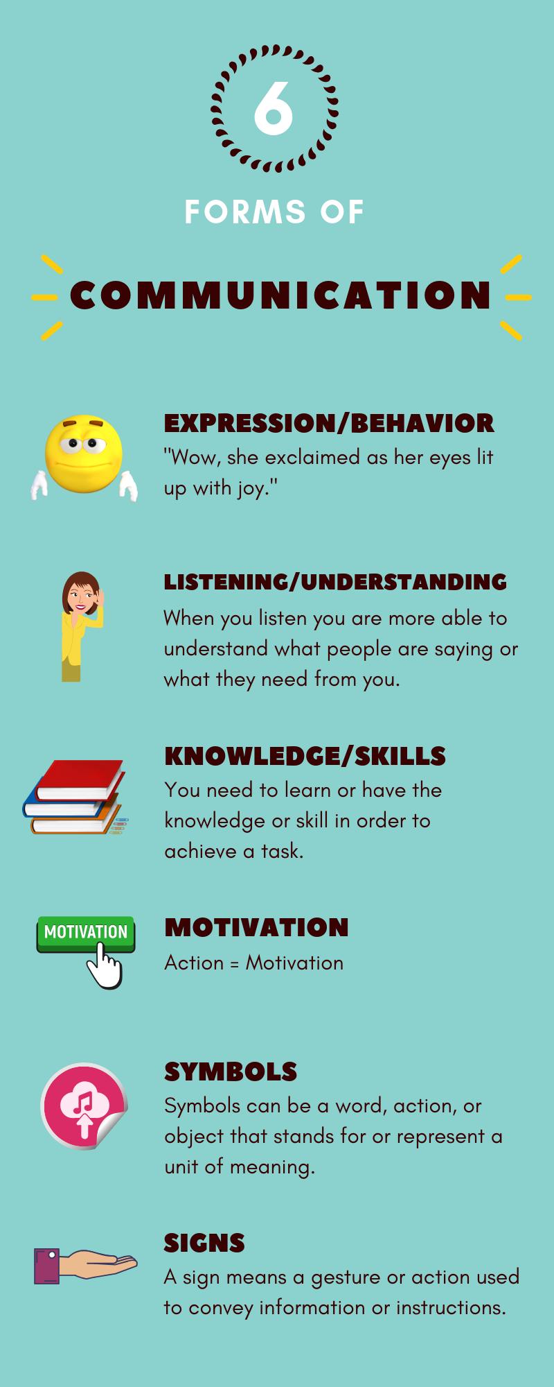 Communication Skills In Today S World Heather Earles Communication Skills What Is Communication Communication