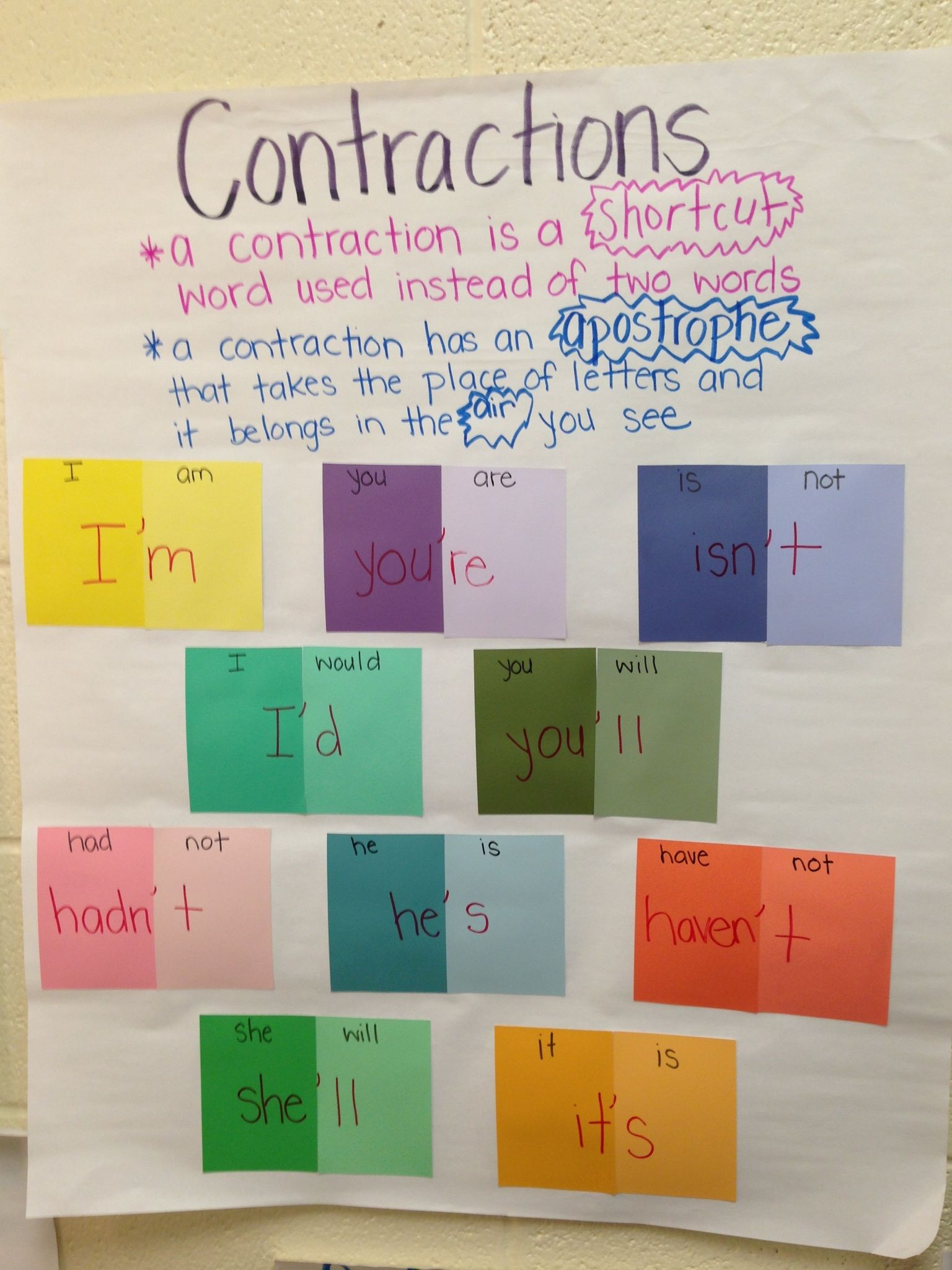 Contraction Anchor Chart Using Free Paint Chips From Wal Mart We Made A Chart To See The