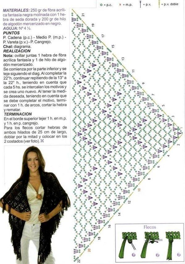 Recetas Trico y Croche: Ingresos Chal de ganchillo | shawls and ...