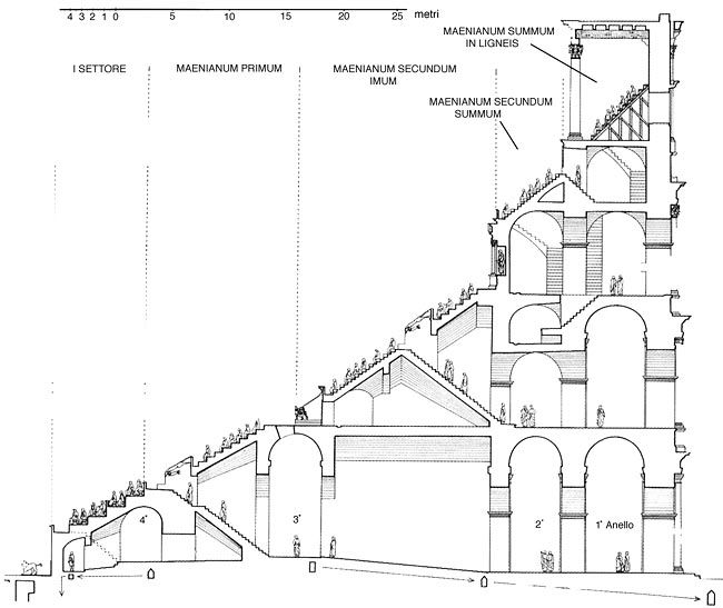 Maeniana Levels Of The Colosseum Arquitectura Romana Arquitectura Historica Arquitectura Clasica