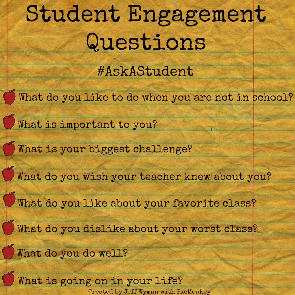 Classroom Engagement Ideas ~ Student engagement questions studentengagement
