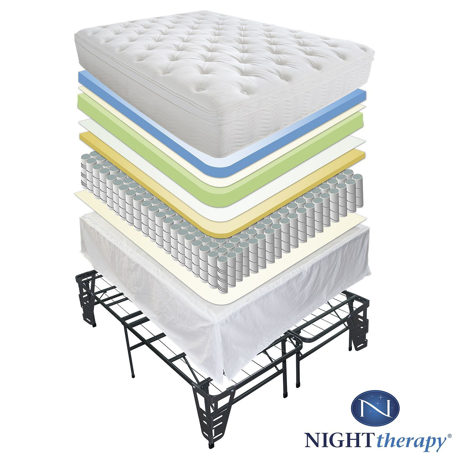 Zinus Night Therapy Icoil 12 Euro Boxtop Spring Mattress And Smartbase Bed Frame Set King Bed Frame Headboard Footboard Mattress
