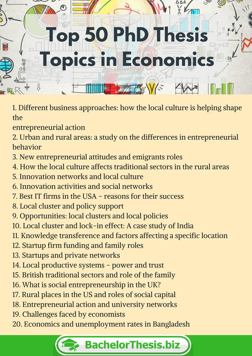 Phd Thesi Topic In Economic Thesis International Dissertation Topics
