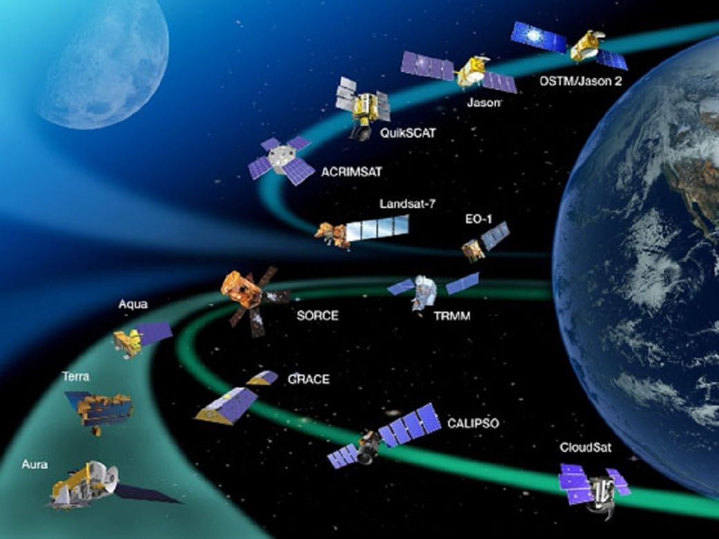 What Is A Satellite Weather Satellite Earth Weather Satellite Pictures